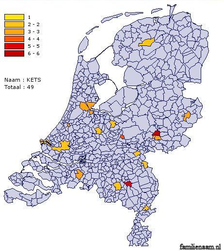Kets_NL