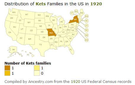 Kets_US